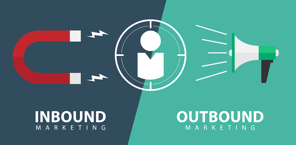 What is Inbound Marketing